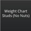 Weight Chart - Studs (No Nuts) by Delta Fastener